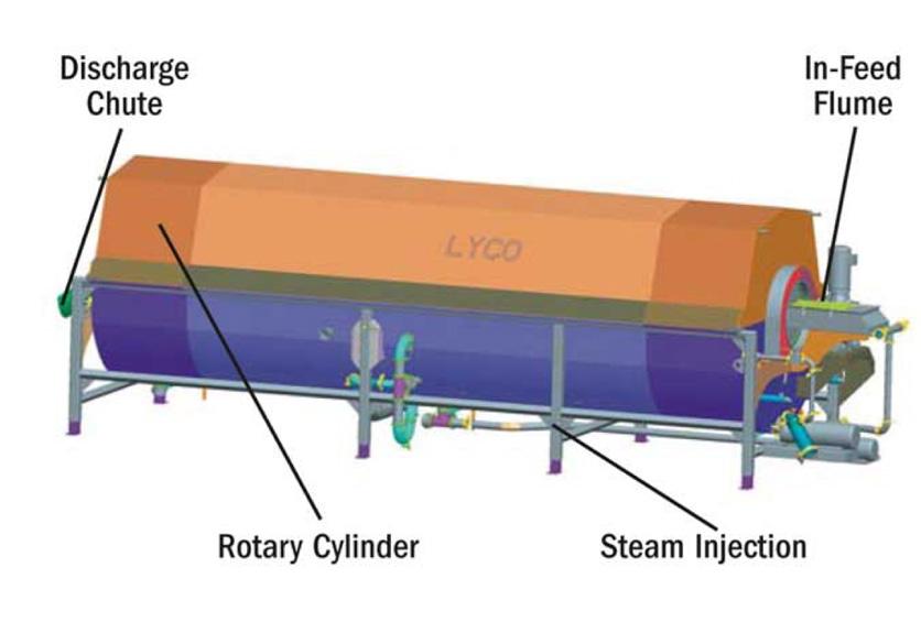 Vapor Flow Rotary Steam Blancher